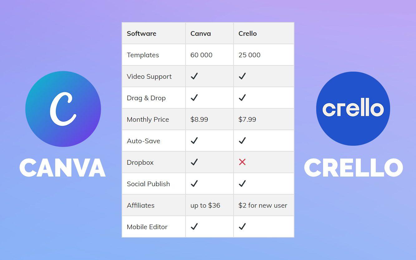 canva-vs-crello-alternatives-2