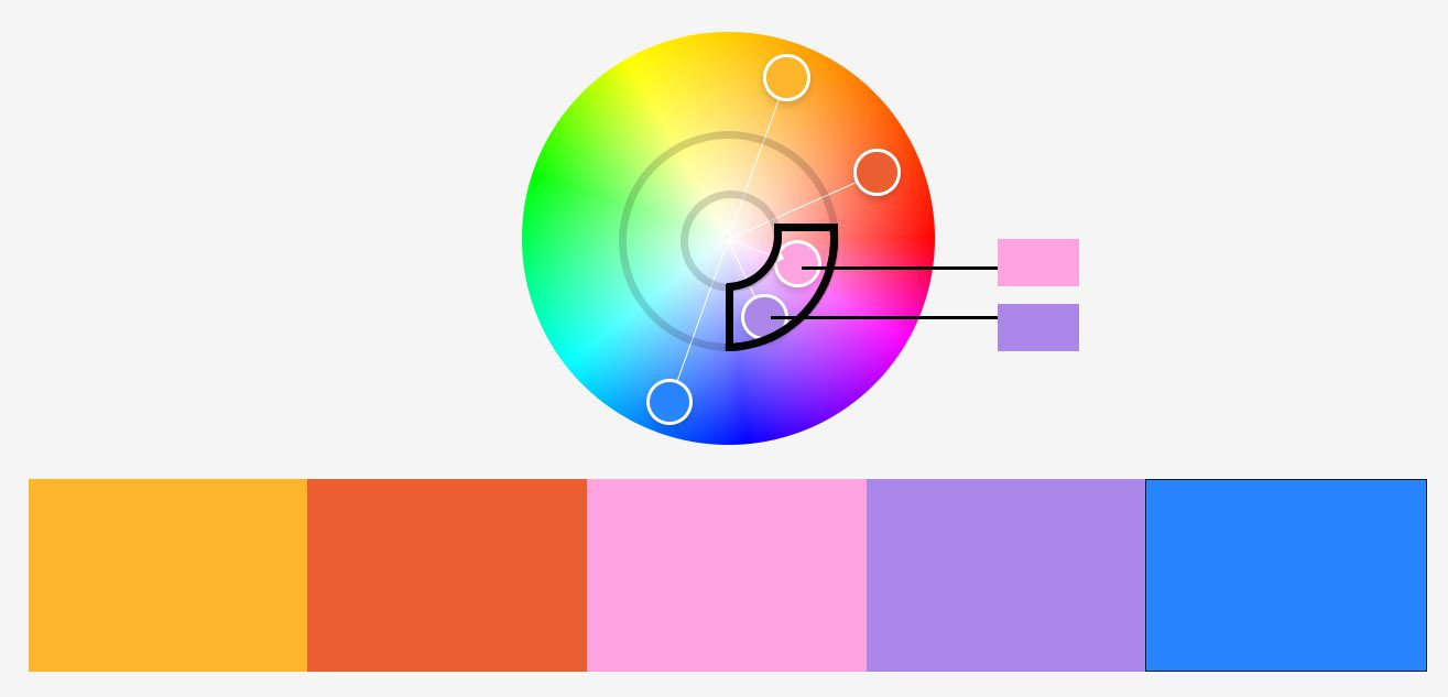 color wheel related colors