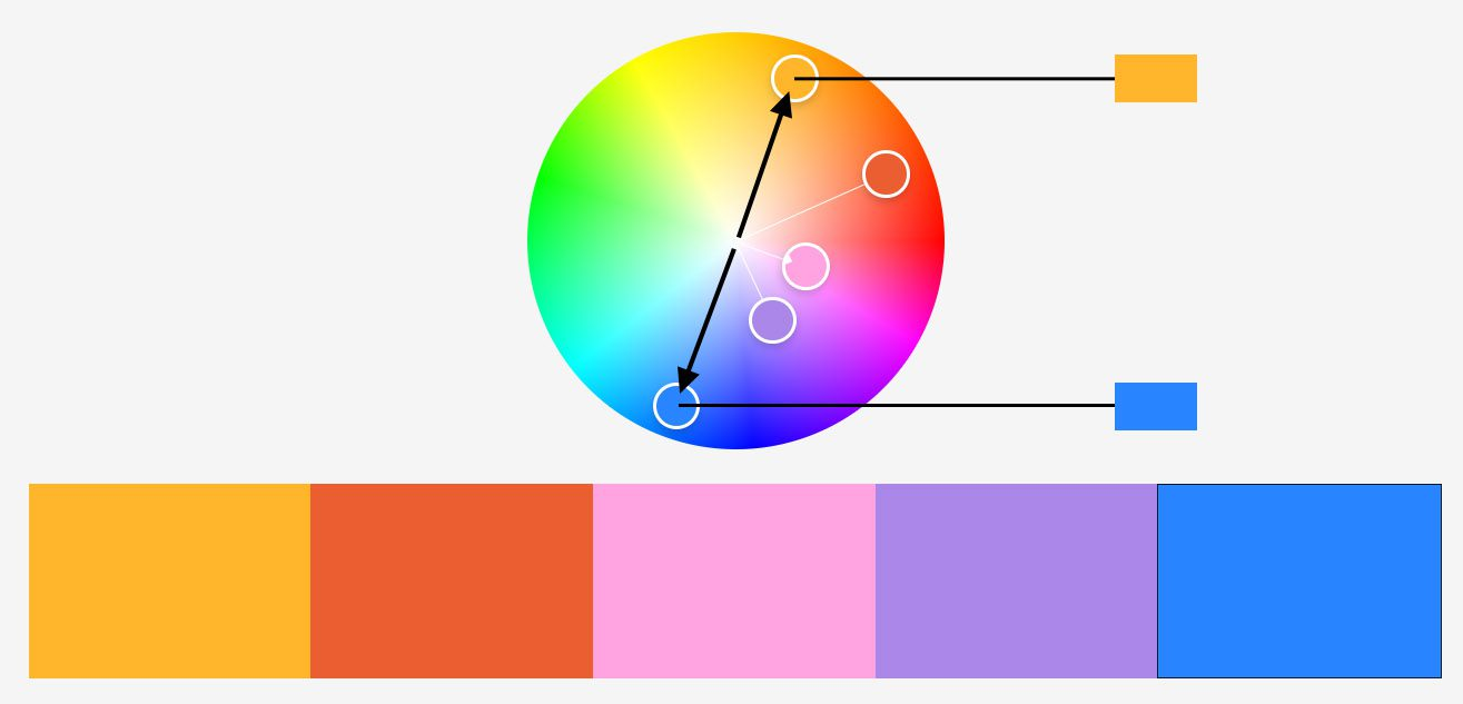 color wheel opposite colors