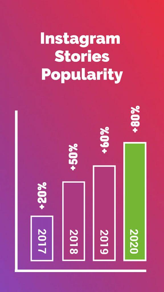 11-infographic-statistics-social-media-post-template