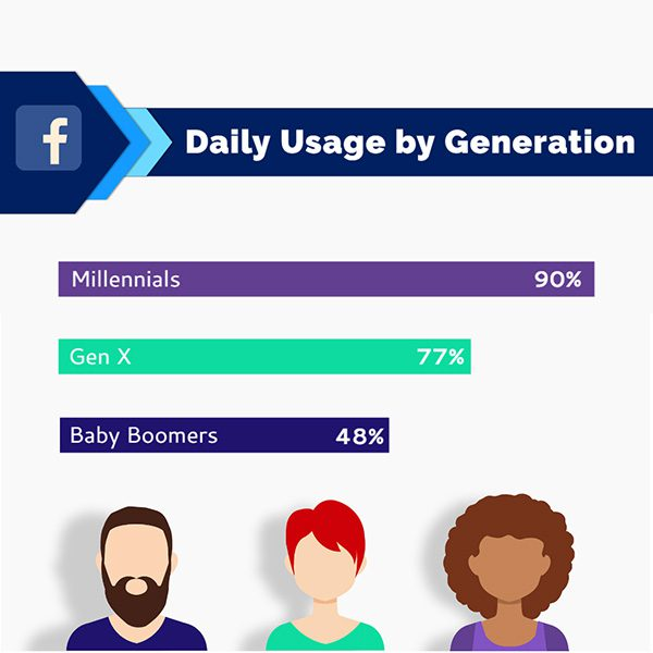 14-social-media-statitistics-bar-graph-template