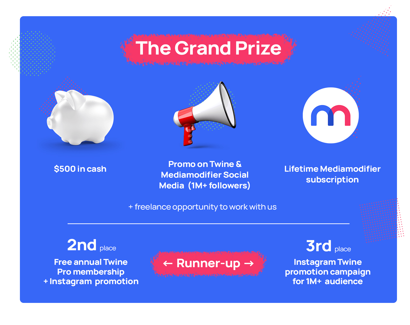 design competition prizes